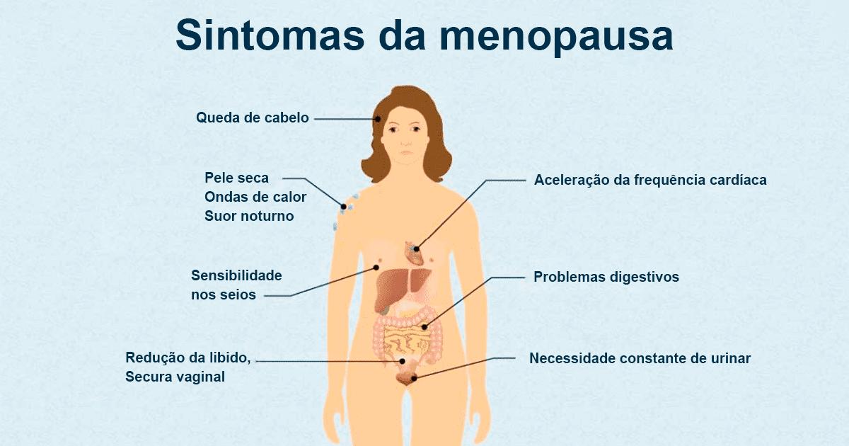 Como identificar os sintomas da menopausa